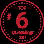 HIM - QS Ranking #6