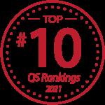 IHTTI - QS Ranking #10